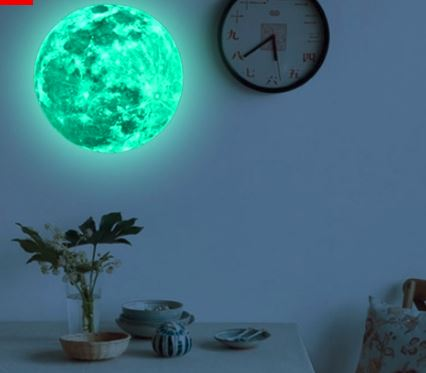 Astrology Decorations for Your Bedroom